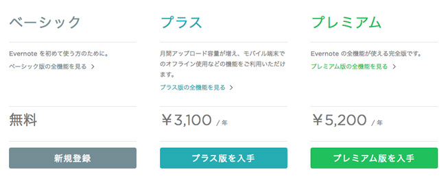 Evernote料金プラン