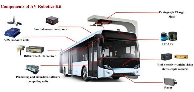 自動運転大型バス