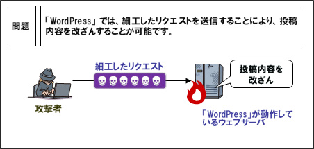 情報処理推進機構