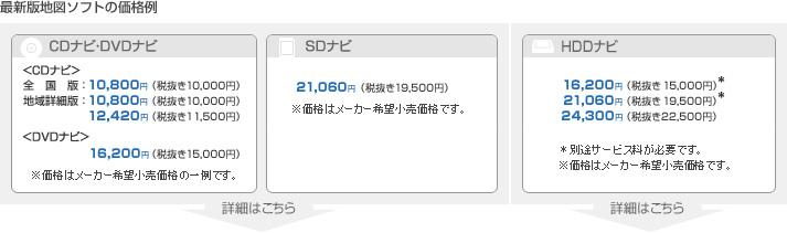 トヨタ純正カーナビ 更新費用