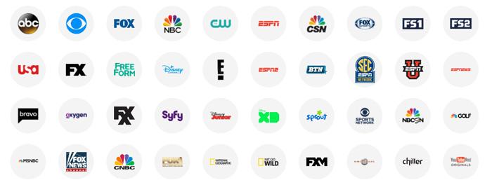 YouTube TV 視聴可能なテレビ局