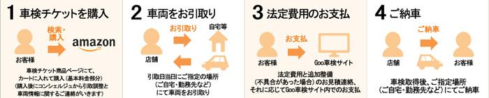 Amazonの車検サービス