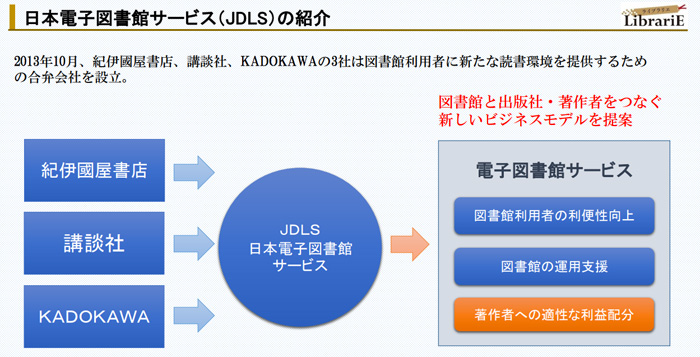 LibrariE 日本電子図書館サービス