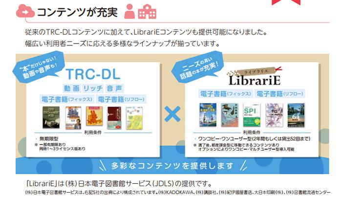 コンテンツの相互提供 TRC LibrariE