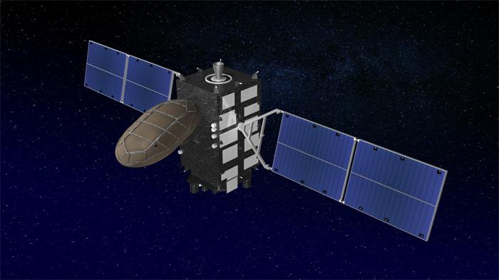 準天頂衛星 みちびき