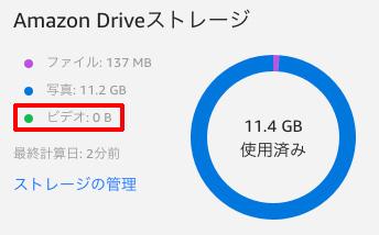 プライムフォトからビデオが削除されて、Amazon Driveの容量が回復