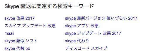 Google検索で、「Skype 衰退」と検索する
