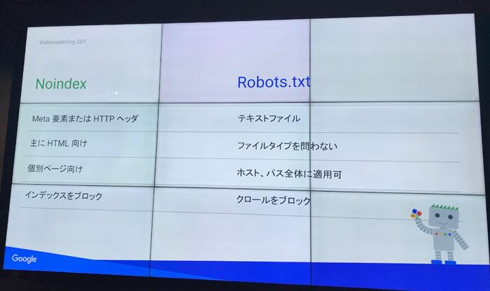 noindex、Robots.txt