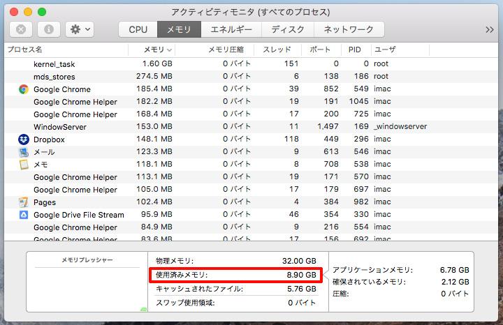 iMacのメモリ消費量