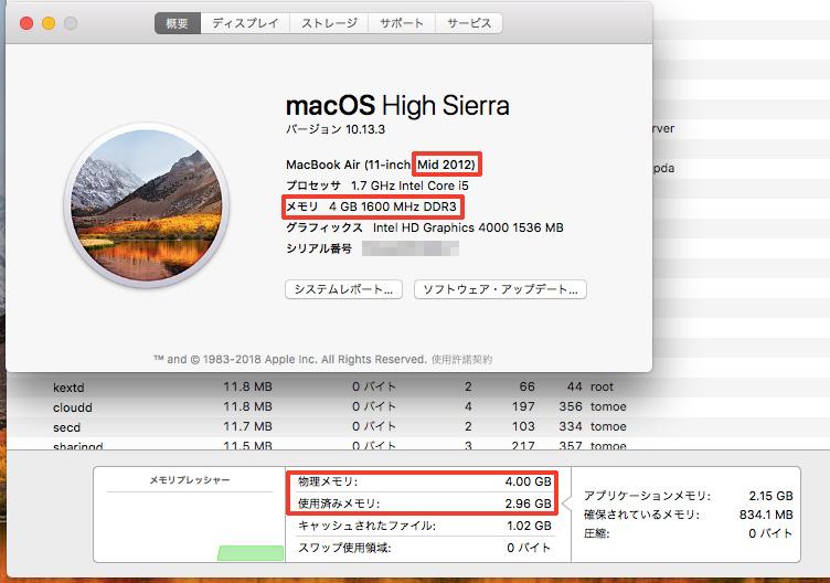 MacBook Air 2012 メモリ4GBモデル 起動してから5分後のメモリ消費量