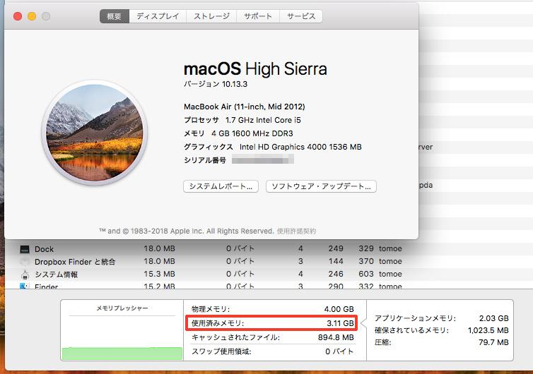 MacBook Air 2012 メモリ4GBモデル 起動してから10分後のメモリ消費量