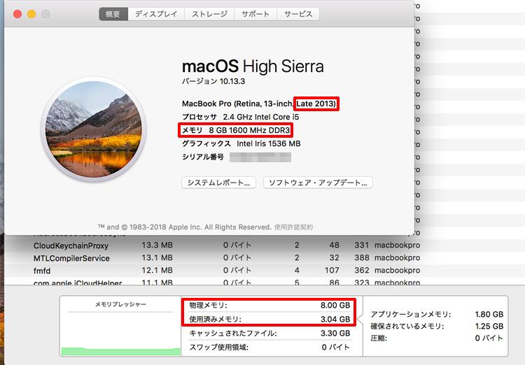 MacBook Pro Late 2013 メモリ8GBモデル 起動してから5分後のメモリ消費量