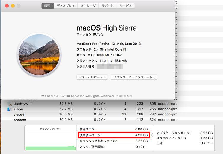 MacBook Pro Late 2013 メモリ8GBモデル 起動してから10分後のメモリ消費量