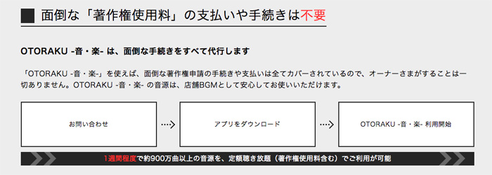 「OTORAKU」は、USENが提供しているサービスなので、JASRACなどに支払う著作権料は料金に含まれている