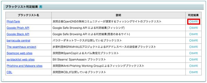 aguse.jpを使って中古ドメインがブラックリストに載っているか調べることが可能