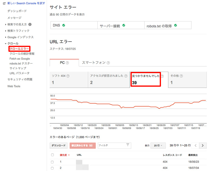 Search Consoleの「クロールエラー」