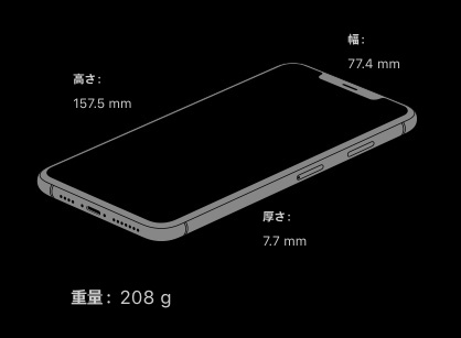 iPhone XS MAX サイズ