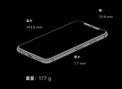 iPhone XS サイズ