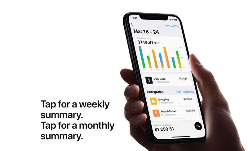 Apple Cardの利用状況はiPhoneで可視化される