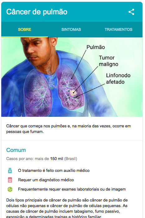 Googleブラジルの検索結果で表示される、医療情報のナレッジパネル