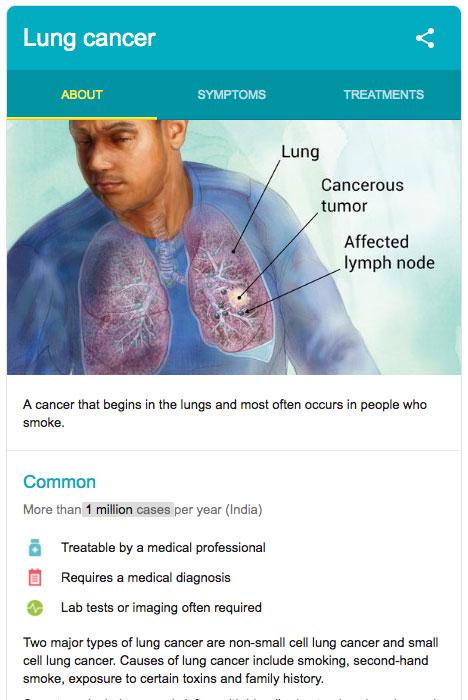 Googleインドの検索結果で表示される、医療情報のナレッジパネル