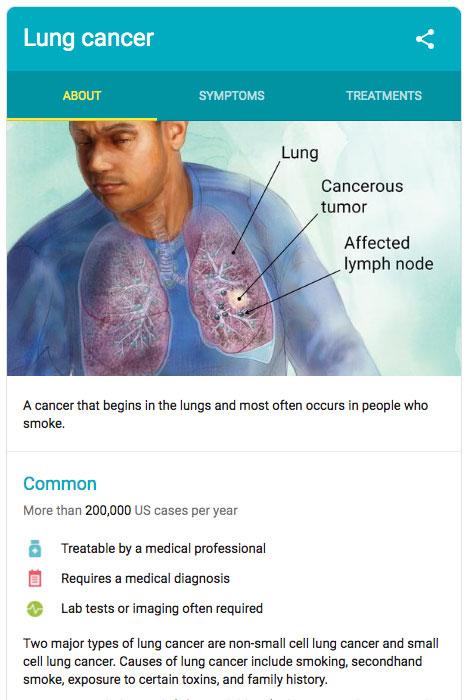 米Googleの検索結果で表示される、医療情報のナレッジパネル