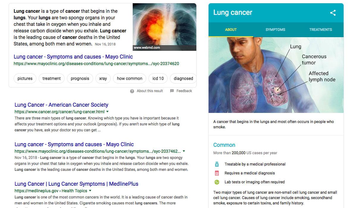 米Googleで表示される医療情報のナレッジパネル