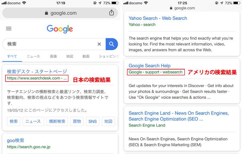 検索結果でサイト名が表示される部分は、日本とアメリカで異なる