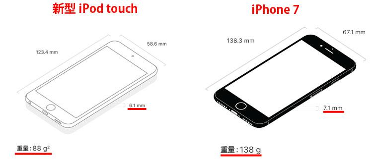 iPad touch と iPhone 7を比較