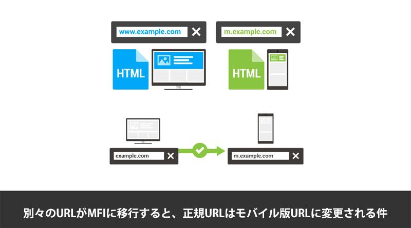 別々のURL、MFI移行後、正規URLはモバイル版URL
