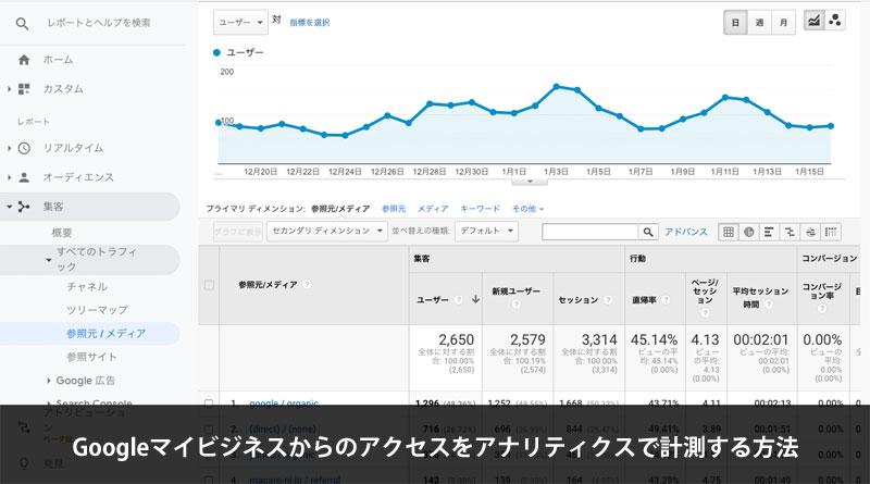 Googleマイビジネス、アナリティクスで計測