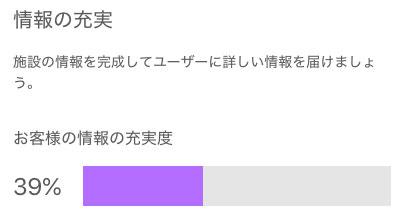 Yahoo!プレイス、登録した時点のお客様の情報の充実度は39%