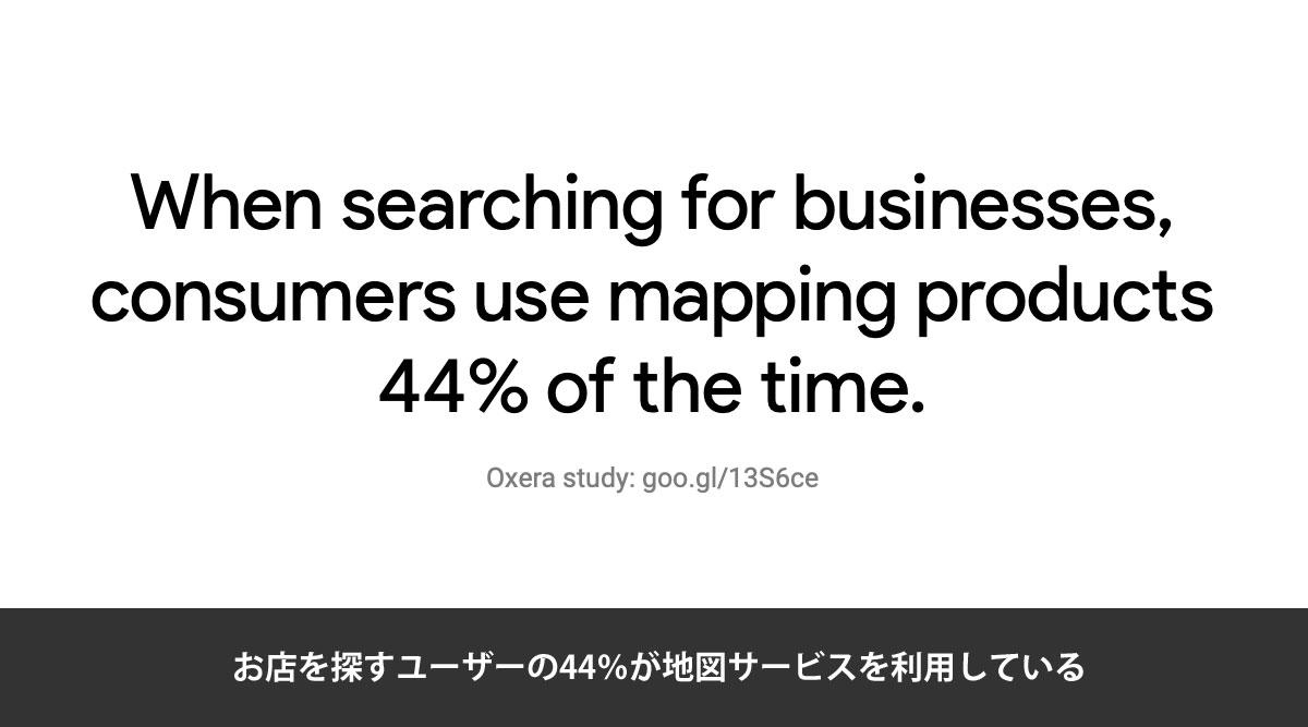 お店を探すユーザーの44%が地図サービスを利用している