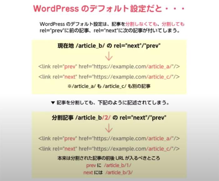 """WordPressのデフォルト設定、分割されてない記事の rel=""""next""""/""""prev"""" タグ"""
