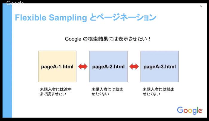 検討しているFlexible Sampling