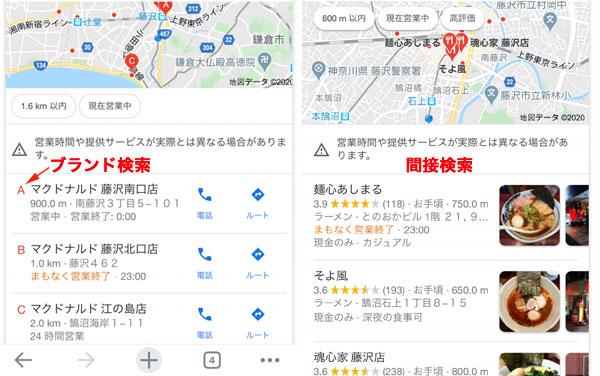 ブランド検索と間接検索の違い
